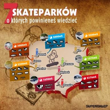 7-skateparkow-infografika-mini